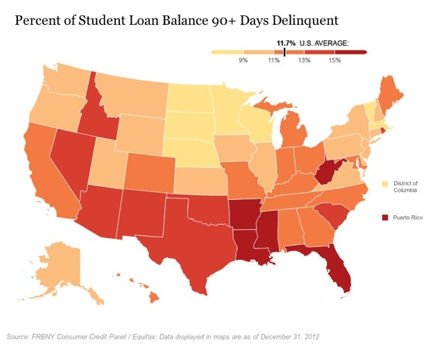 Human Capital student loan delinquencies