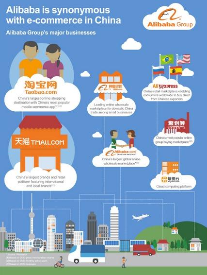 The Alibaba that Entrepreneur  Jack Ma Built