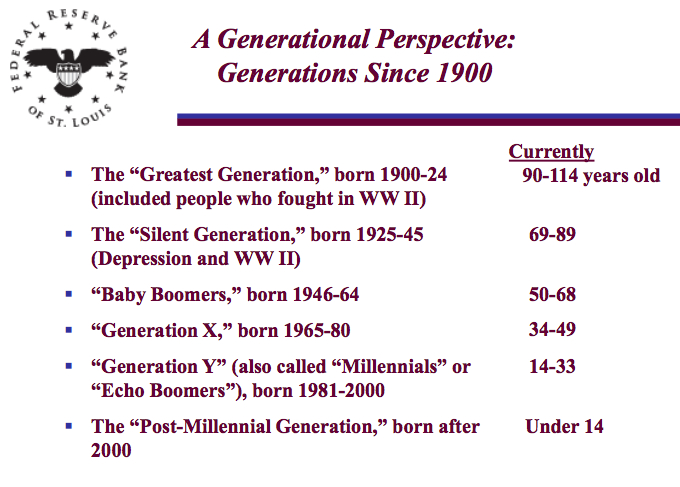 Fiscal Policy and Generations