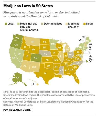 Changing demand will affect marijuana markets.