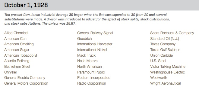 The First 30 stock Dow Industrial Average