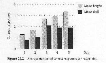 Behavioral economics and expectancy bias