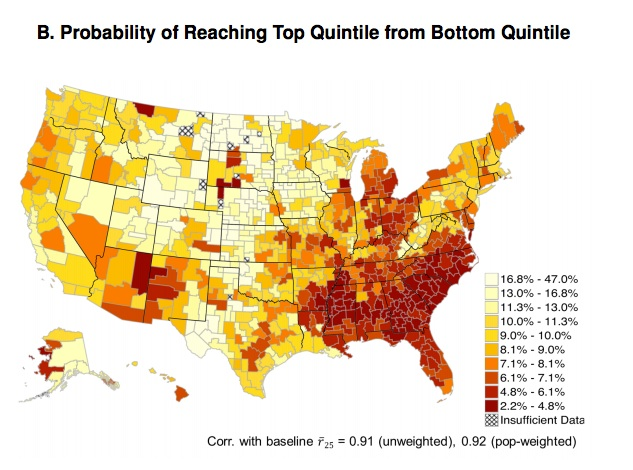 Income Mobility depends on geography.
