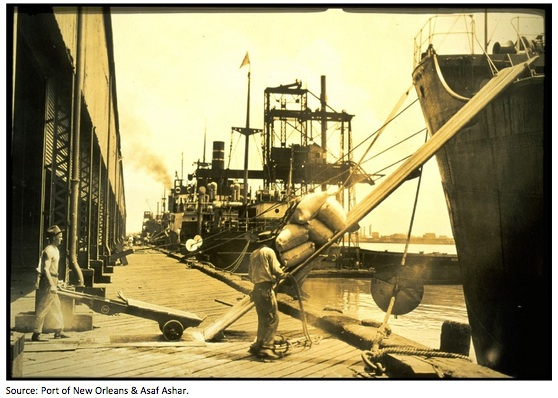 Supply chain externalities at pre-1950 ports.